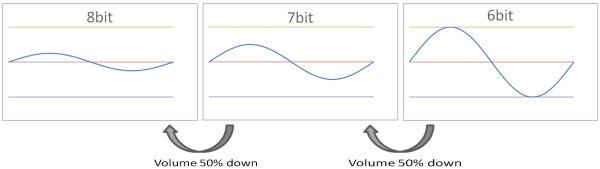 quantization_bit2_en